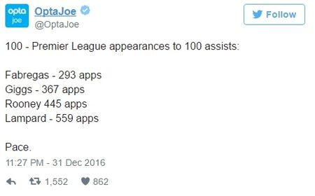 Kien tao giup Chelsea ha Stoke City, Cesc Fabregas lap ky luc LICH SU o Premier League - Anh 1
