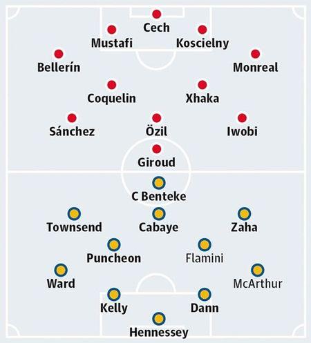 TRUC TIEP Arsenal – Crystal Palace: Oezil vang mat, Giroud da chinh - Anh 2