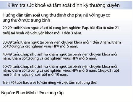 Phong ngua ung thu cho doanh nhan - Anh 2