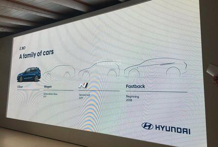 Hyundai xac nhan su xuat hien cua i30 fastback - Anh 1