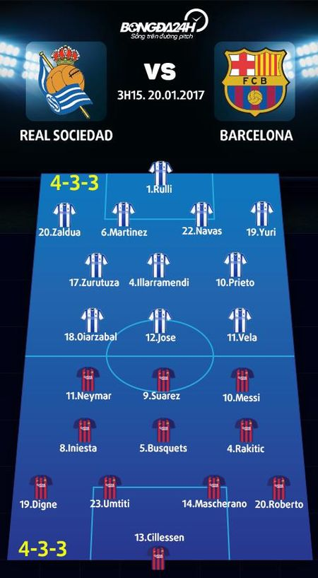 Sociedad vs Barca (3h15 ngay 20/1): Ga khong lo quen duong cu - Anh 4