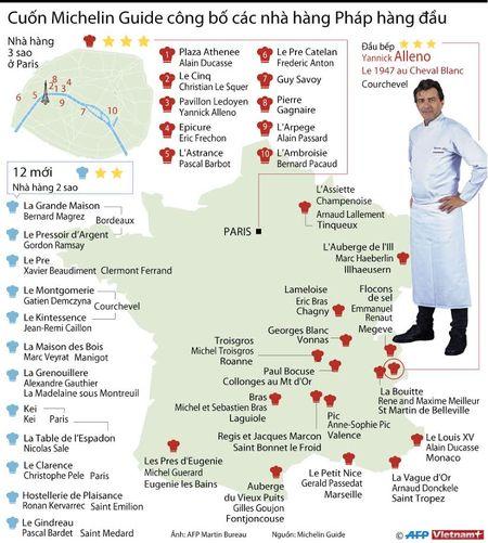 Michelin Guide cong bo cac nha hang Phap hang dau - Anh 1