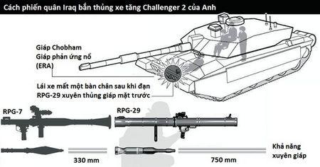 Ly do tang Challenger 2 Anh bi phien quan Iraq ha guc - Anh 2