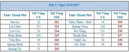 Tu dem nay, 13 tinh thanh dung ma vung co dinh moi - Anh 2