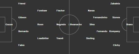19h15 ngay 11/03, Middlesbrough vs Man City: Tim lai cam hung - Anh 5
