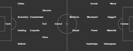 00h30 ngay 12/03, Arsenal vs Lincoln City: Phao thu trut gian - Anh 4