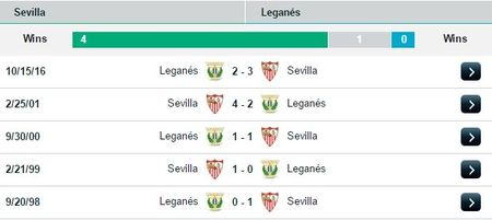 22h15 ngay 11/03, Sevilla vs Leganes: Hon o nuoc Anh - Anh 2