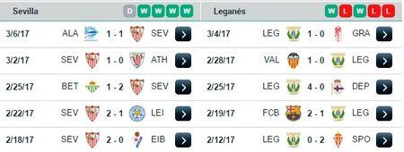 22h15 ngay 11/03, Sevilla vs Leganes: Hon o nuoc Anh - Anh 3