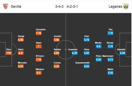 22h15 ngay 11/03, Sevilla vs Leganes: Hon o nuoc Anh - Anh 5