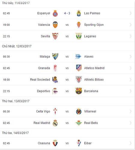 22h15 ngay 11/03, Sevilla vs Leganes: Hon o nuoc Anh - Anh 6