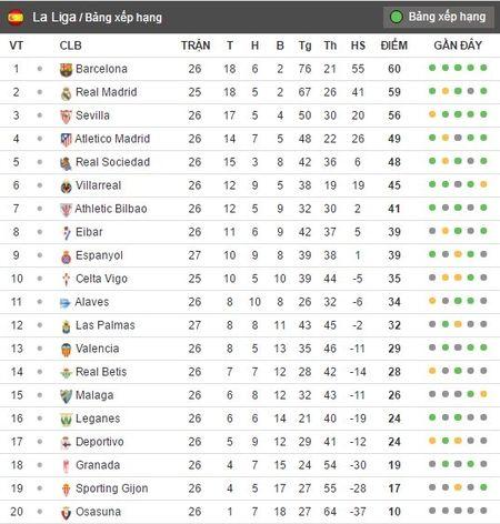 22h15 ngay 11/03, Sevilla vs Leganes: Hon o nuoc Anh - Anh 7