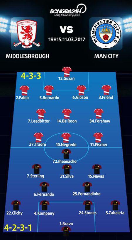 Middlesbrough vs Man City (19h15 ngay 11/3): Qua khu va hien tai - Anh 4