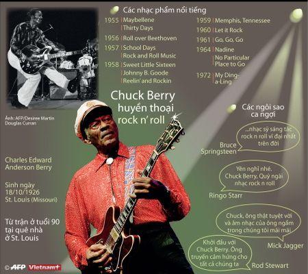 Nhung dieu chua biet ve huyen thoai Chuck Berry - Anh 1