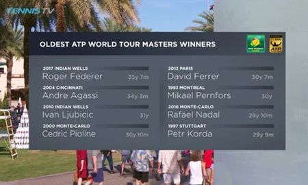 Federer vo dich Indian Wells 2017: Khi tuoi tac chi la con so - Anh 3