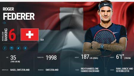 Federer xuat hien goi cam tren tap chi thoi trang - Anh 10