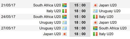 Danh sach cau thu bang D World Cup U20: Azzurri mang Serie B den Han Quoc - Anh 10