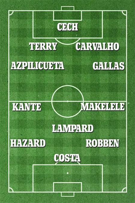 Lampard gat Drogba, chon Costa cho doi hinh tieu bieu Chelsea - Anh 1