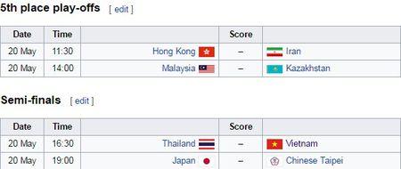 Lich thi dau ban ket giai bong chuyen nu U23 chau A 2017 - Anh 3