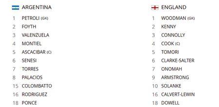 Truc tiep World Cup U20: U20 Argentina vs U20 Anh - Anh 11