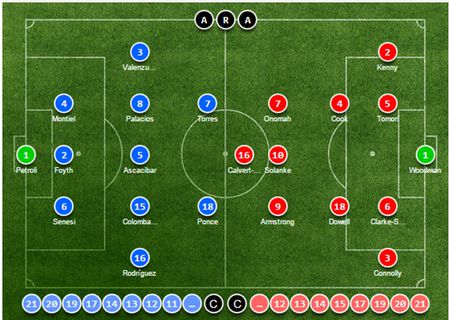 Truc tiep World Cup U20: U20 Argentina vs U20 Anh - Anh 8