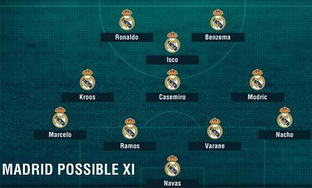 "Malaga la moi ngon cua Ronaldo: Liga trong ""tui"" Real - Anh 2"