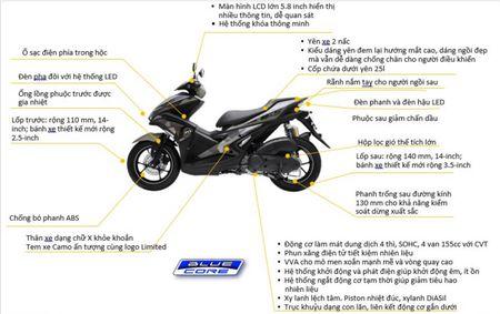 Yamaha NVX 155 them phien ban dac biet, tang gia gan 2 trieu dong - Anh 2