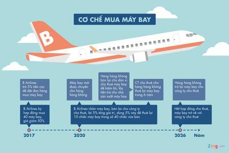 Lam giau tu di thue may bay: Cau chuyen cua B - Airlines - Anh 2
