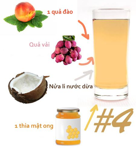 Cach pha 7 loai nuoc detox giam can tot nhat hien nay - Anh 4