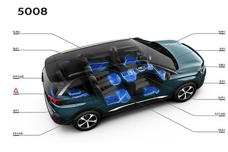 Soi 'xe hop' Peugeot 5008 cua tan Tong thong Phap - Anh 12