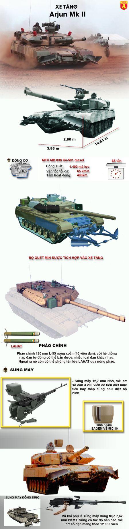 Sat thu Arjun MK.2 An Do co the diet T-55 bang mot phat ban khien Trung Quoc de chung - Anh 2