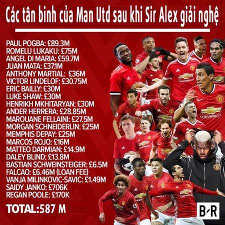 LA Galaxy vs Man Utd: Cho Lukaku toa sang - Anh 12