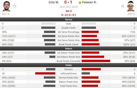 Federer vo dich Wimbledon, gianh danh hieu Grand Slam thu 19 - Anh 10
