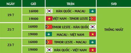 Co hoi nao cho U22 Viet Nam tai vong loai giai U23 chau A 2018? - Anh 2