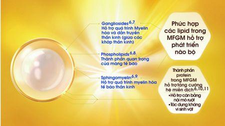 Xu huong dinh duong moi giup tre phat trien IQ & EQ - Anh 1