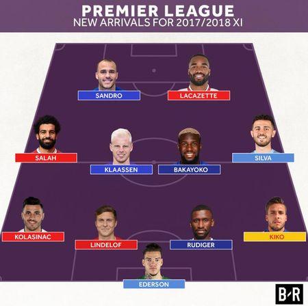 Doi hinh tan binh moi cap ben Premier League - Anh 12