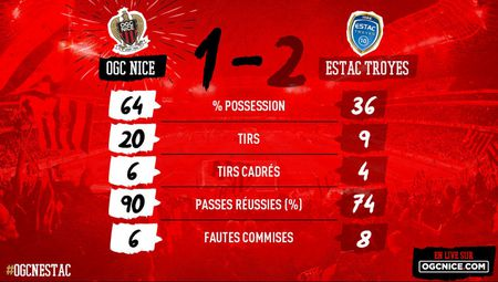 Nice 1-2 Troyes: That vong tot do! - Anh 11