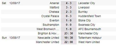 Rooney sam vai nguoi hung, Everton gianh tron 3 diem truoc Stoke City - Anh 4