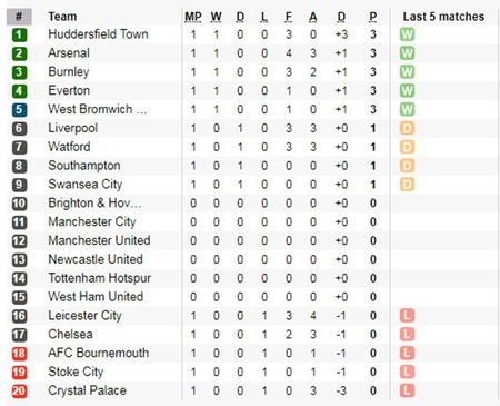 Rooney sam vai nguoi hung, Everton gianh tron 3 diem truoc Stoke City - Anh 5