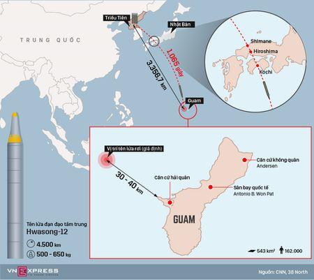 La chan bao ve Guam truoc ten lua dan dao Trieu Tien - Anh 2