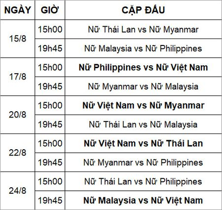 SEA Games 29: Lich thi dau cua doi tuyen U22 Viet Nam - Anh 2