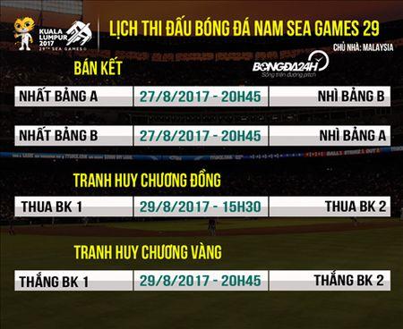 SEA Games 29: Lich thi dau cua doi tuyen U22 Viet Nam - Anh 3
