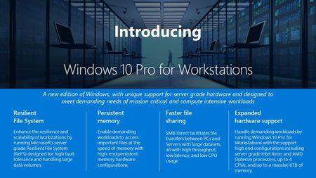 Microsoft gioi thieu Windows 10 Pro danh cho may tram - Anh 1