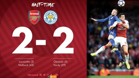 Arsenal vs Leicester (4-3): Nguoc dong ngoan muc - Anh 27