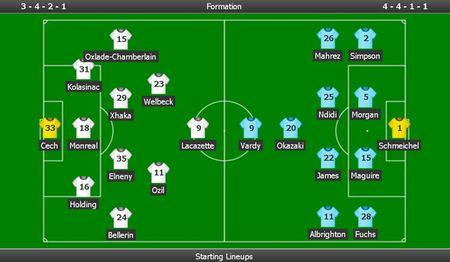 Arsenal vs Leicester (4-3): Nguoc dong ngoan muc - Anh 7