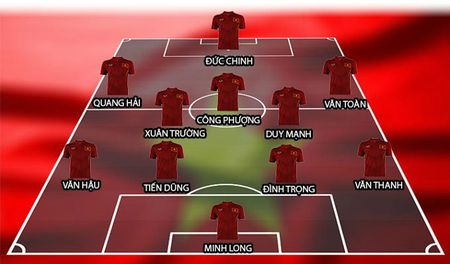U22 Viet Nam: Cong Phuong toa sang, Tuan Tai co ban thang dau tien - Anh 2