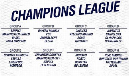 Boc tham Champions League: Barca tai ngo Juve! - Anh 2
