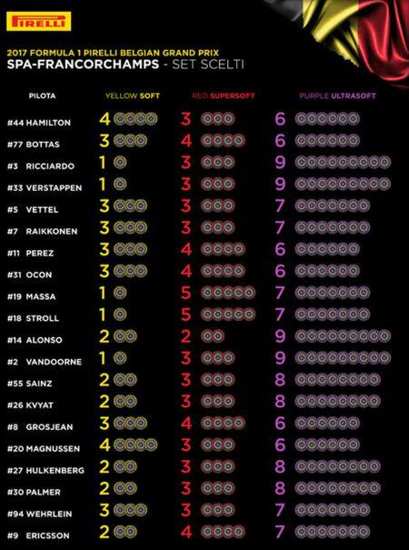 Dua xe F1, Belgian GP: Mercedes phan cong - Anh 4