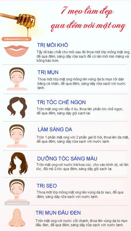 7 meo lam dep voi mat ong cac chi em khong the bo qua - Anh 1