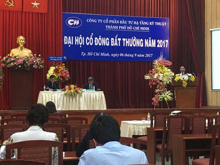 CII dieu chinh giam gia co phieu phat hanh them - Anh 1