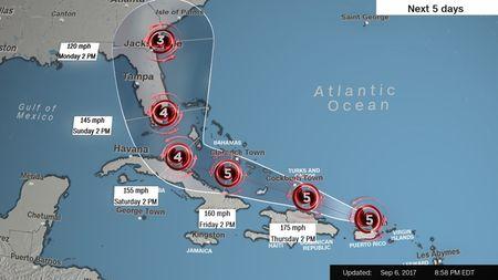 Kinh hoang sieu bao Irma tan pha vung Caribe - Anh 1